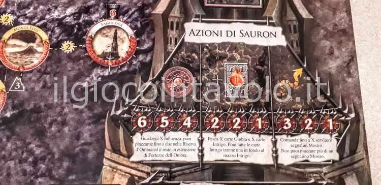 3 - Il gioco da tavolo Il Signore degli Anelli - Avventure nella Terra di Mezzo 30